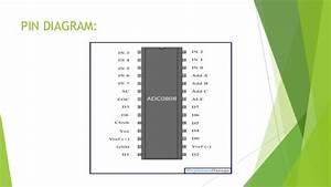 Interfacing Analaog To Digital Converter  Adc0808  09  To