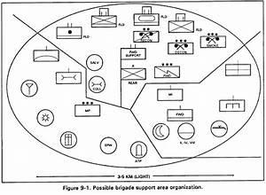 fm 7 30 the infantry brigade chptr 9 combat service With air defense artillery battalion wire diagram on army battalion diagram
