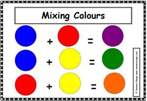 what colors make other colors antonio mixing colours