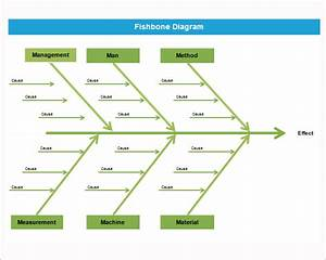 sample fishbone diagram template 13 free documents in With fishbone diagram template xls