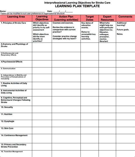 blank nursing education care plan template nursing care