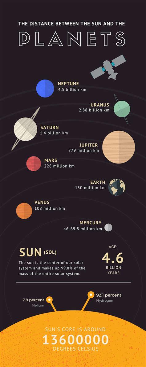 infographic maker  canva