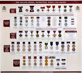 nzdf medals posters