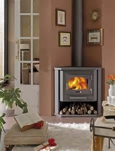 Round Fireplace Inserts
