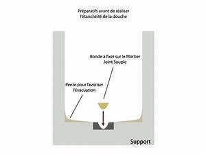 Comment Refaire Les Joint D Une Douche Pour étanchéité : comment r aliser une douche l 39 italienne en b ton cir ~ Zukunftsfamilie.com Idées de Décoration