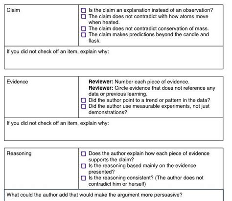 claim evidence reasoning template the 25 best claim evidence reasoning ideas on scientific inquiry definition