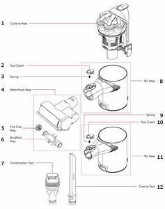 Dyson Dc35 Parts Diagram
