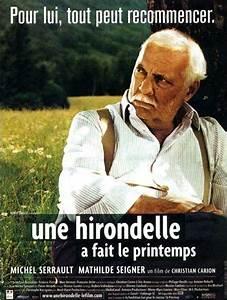 Une Hirondelle Fait Le Printemps : la chica de par s 2001 filmaffinity ~ Melissatoandfro.com Idées de Décoration