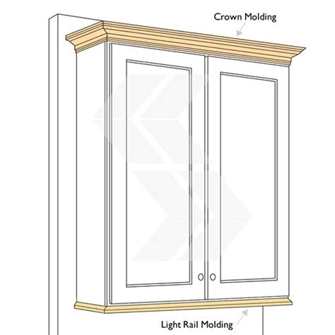 crown molding on top of cabinets molding for kitchen cabinets tops crown molding top vs