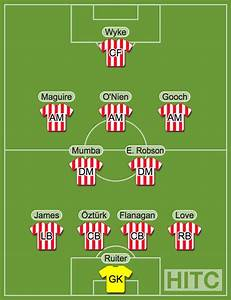 Predicted Sunderland line-up to face Stoke City Under-21's