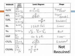 32 Molecular Geometry Practice Worksheet With Answers