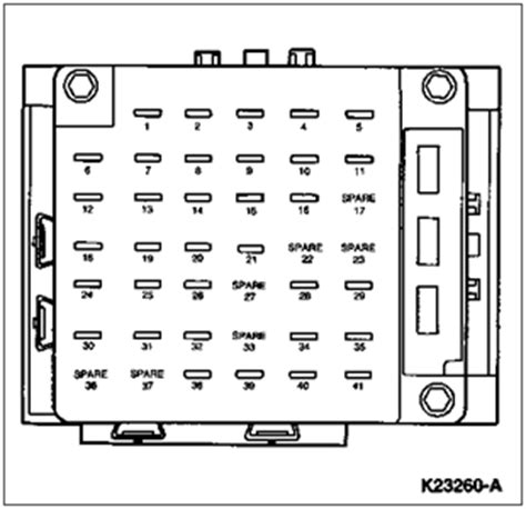 1996 Lincoln Fuse Box Diagram by Solved Fuse Box Diagram For 1996 Linc Cont Fixya