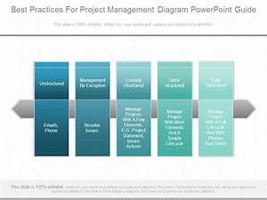 Best Practices For Project Management Diagram Powerpoint