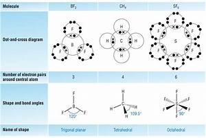 Index Of   Aschem  Unit 1  Ch3imf  Images 3