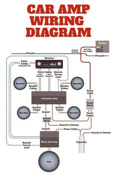 lifier wiring diagrams excursions cars car audio