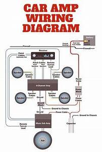 Home Wiring Subwoofer Diagrams : amplifier wiring diagrams excursions cars car audio ~ A.2002-acura-tl-radio.info Haus und Dekorationen