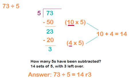 division chunking method worksheets division by
