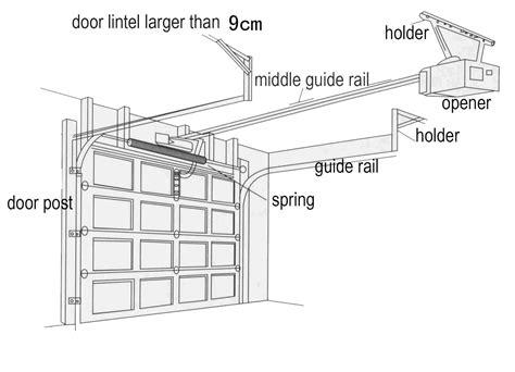 how to install garage doors and craftsman garage door opener for garage door garage door parts garage door parts panels