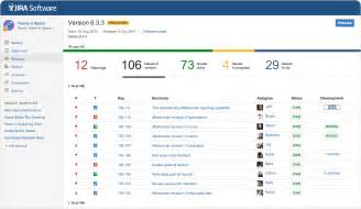 Service Desk Software Requirements by Jira Software Issue Amp Project Tracking For Software