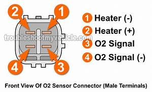 Part 1 -front Oxygen Sensor Heater Test
