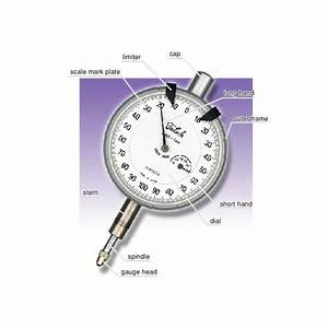Dial Gauge Or Dial Indicator  Sets  Points  Parts Of Dial Gauges Or Indicators