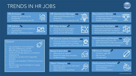 Trends In Hr Jobs  Hr Trend Institute Hr Trend Institute. How To Purchase A Domain Name. Criminal Lawyer In Houston Tx. How To Make Your Cell Phone Number Private. Port Saint Lucie Dentist Moscone Center Events. Nantucket Bank Online Banking. Enterprise Solution Services. Educational Technology And Mobile Learning. Electric Water Heater Installation Cost