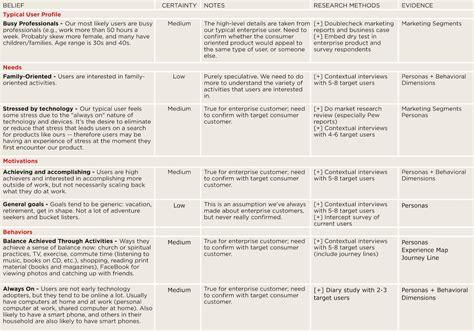 ux method   week learning plan rosenfeld media