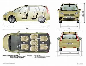 Dimension Pneu C4 Picasso : citro n grand c4 picasso 1 fiche technique dimensions ~ Medecine-chirurgie-esthetiques.com Avis de Voitures