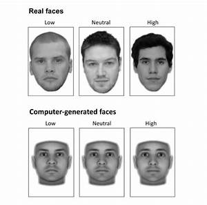 What Makes a Face Trustworthy? - Wait But Why