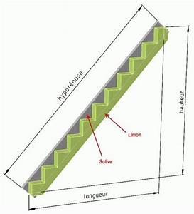 les 25 meilleures idees concernant calculer un escalier With ordinary faire un plan maison 8 calculer un escalier droit