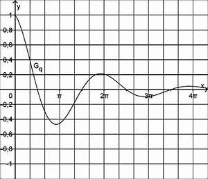 Monotonieverhalten Berechnen : analysis 1 mathematik beispiel abitur bayern 2014 b aufgaben l sungen mathelike ~ Themetempest.com Abrechnung