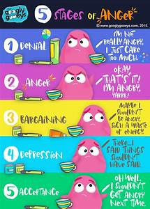 5 Stages Of Anger - Googly Gooeys