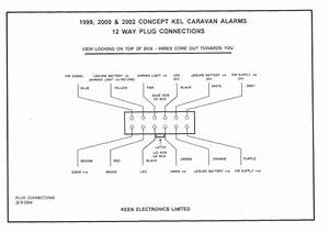 Concept Alarm Installation Instructions
