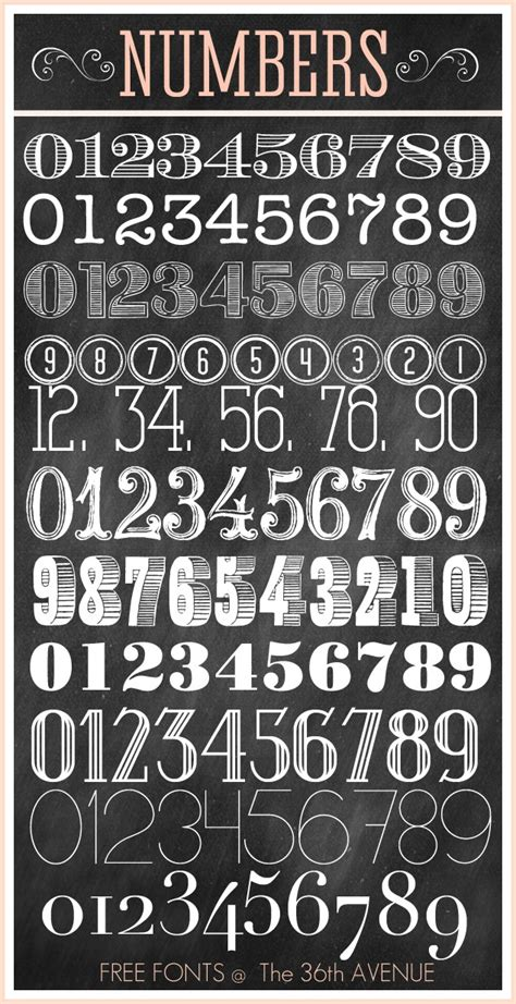 number fonts   images printable number