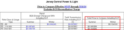 jersey central power and light bill pay how to lower your jcpl electric bill in new jersey for