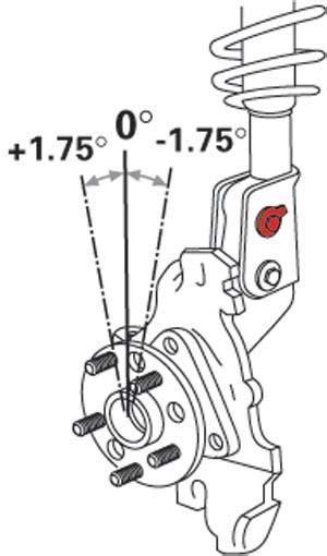 eibach  pro alignment camber kit