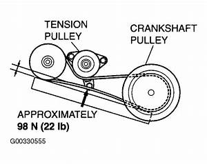 2004 Mitsubishi Endeavor Serpentine Belt Routing And