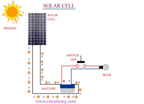 solar cell electronic projects  circuit  easy