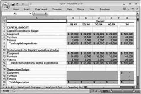 step  disbursements  capital expenditures budget