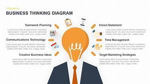 Business Thinking Diagram Template For Powerpoint And Keynote
