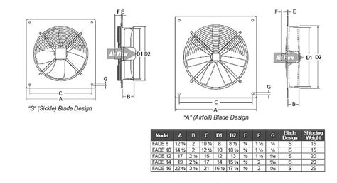 bathroom exhaust fan size are bathroom exhaust fans standard size 28 images