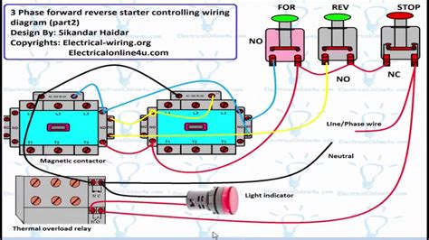 Magnetic Contactor Wiring Diagram by Wiring Diagram For Contactor And Webtor Me