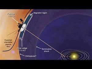 Voyager 1 Riding on a Magnetic Highway Out of the Solar ...