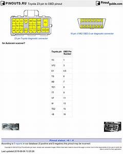 Toyota 23 Pin To Obd Pinout Diagram   Pinoutguide Com