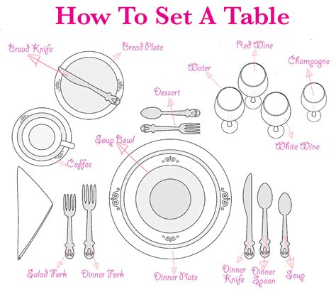 how to set a formal dinner table 10 gorgeous table setting ideas how to set your table