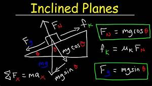 Inclined Plane Physics  Basic Introduction  Normal Force