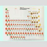 electrons-on-periodic-table