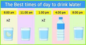 Body Weight Drinking Chart 5 Best Times To Drink Water Holisic Life Challenge