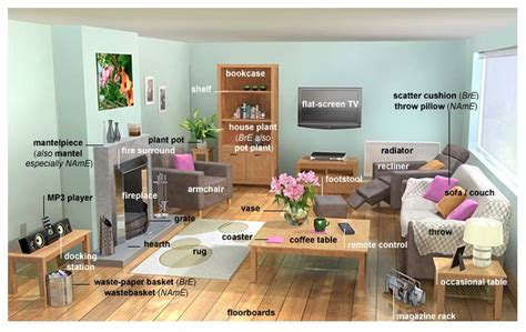 Living Room Vocabulary With Pictures by Living Room Vocabulary 14 Essential Objects In The Living