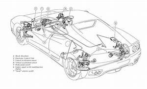 Ferrari 360 Active Suspension  U2013 Aldous Voice